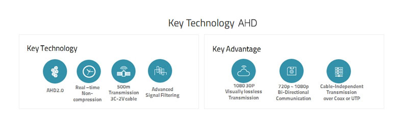 AHD Technology